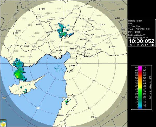 Εκδήλωση υπερκυτταρικής καταιγίδας βόρεια της Κύπρου