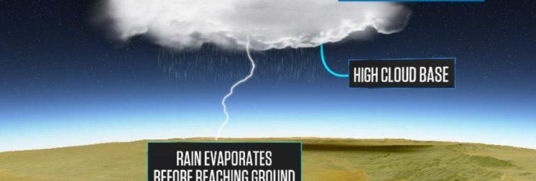 Ξηρή Καταιγίδα - Κάτω από ποιες συνθήκες εκδηλώνονται και τι προκαλούν