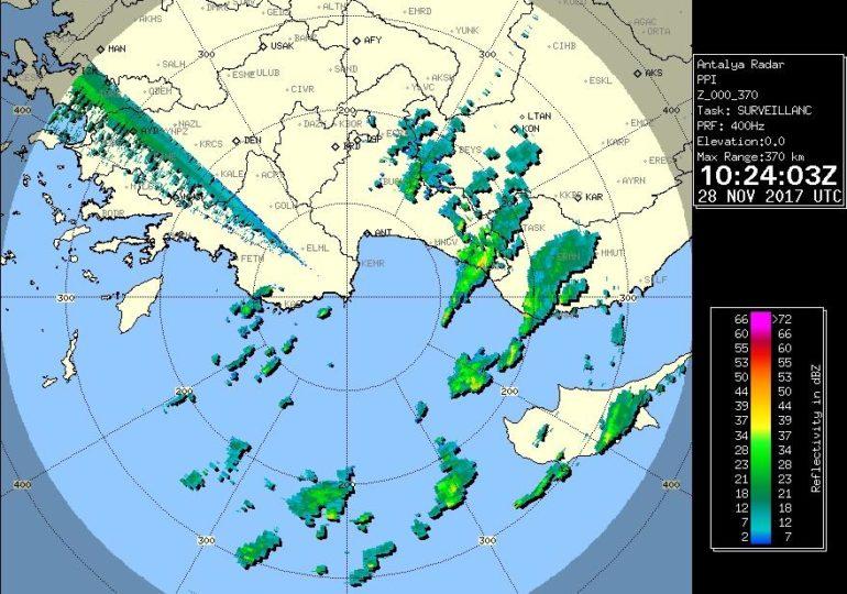 Ευεργετικές βροχές σημειώνονται σε όλο το νησί