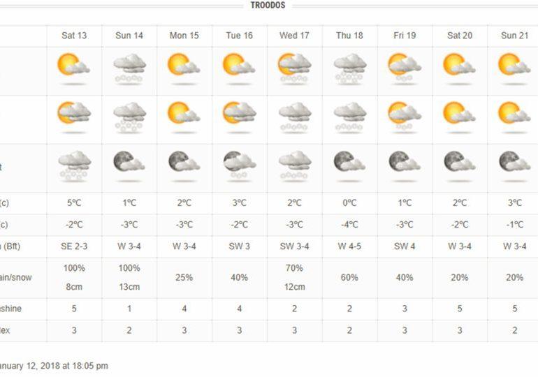 Βροχές, καταιγίδες και χιόνια στο Τρόοδος από αύριο βράδυ