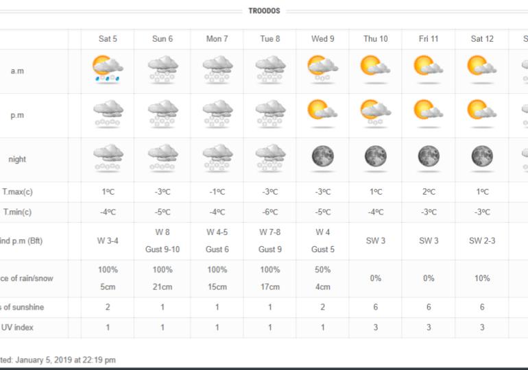 Σημαντική επιδείνωση του καιρού τις επόμενες ώρες - Βροχές, χιόνια στα ορεινά και πολύ ισχυροί έως θυελλώδεις άνεμοι