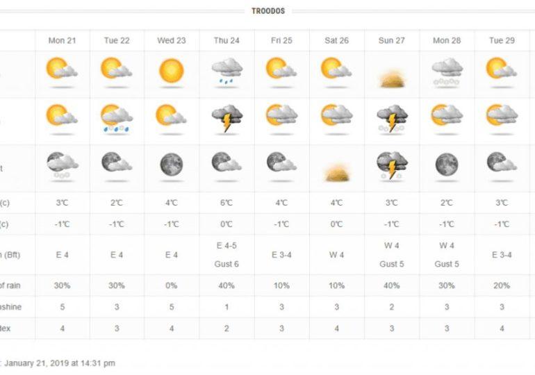 Ξεπέρασε κάθε προσδοκία όσον αφορά τις βροχές η Ευρυδίκη - Τοπικές βροχές και σκόνη τις επόμενες μέρες