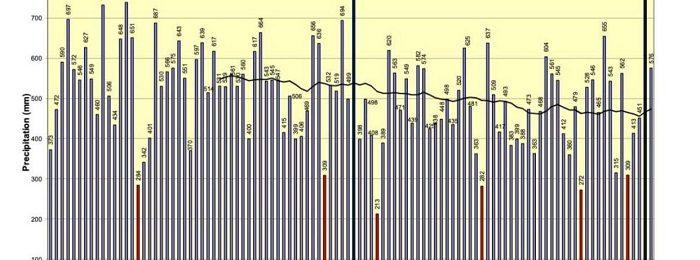 Έφτασε στο τέλος του το 2ο καλύτερο υδρολογικό έτος - Ανασκόπηση της περιόδου