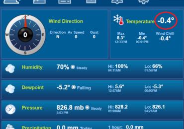 Στους -3 βαθμούς Κελσίου απόψε ο υδράργυρος - Εκτεταμένος παγετός στα ορεινά