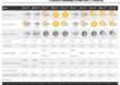 Ιδιαίτερα ψυχρή η ερχόμενη εβδομάδα – Βροχές και χιόνια στην πρόγνωση