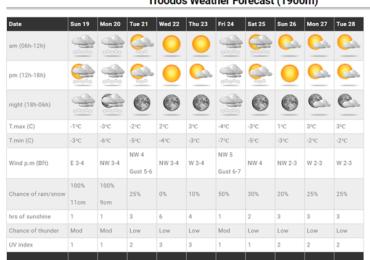 Ιδιαίτερα ψυχρή η ερχόμενη εβδομάδα - Βροχές και χιόνια στην πρόγνωση