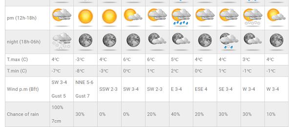 Ανανεωμένες προγνώσεις στις τοποθεσίες - Αύριο το πιο κρύο 24ωρο του φετινού χειμώνα