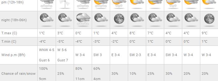 Βροχές, τοπικές καταιγίδες και χιόνια τις επόμενες ώρες/ημέρες - Ανανεωμένες Τοποθεσίες