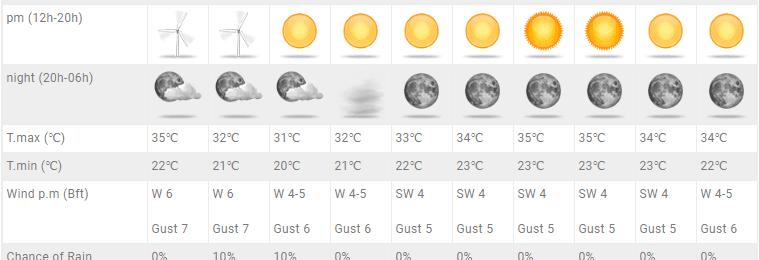 Κατακόρυφη πτώση θερμοκρασίας και σημαντική ενίσχυση των ανέμων το σαββατοκύριακο