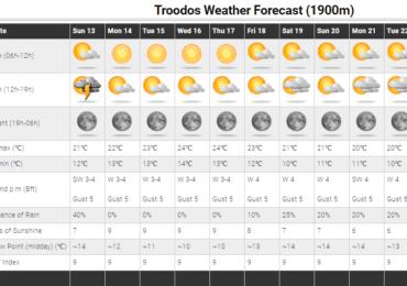 Μεμονωμένες βροχές/καταιγίδες σήμερα Κυριακή - Ακολουθεί παροδική άνοδος της θερμοκρασίας