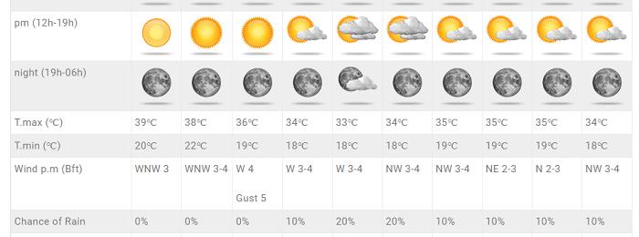 Έρχονται πιο φυσιολογικές θερμοκρασίες για την εποχή και μικρή αύξηση πιθανότητων βροχής
