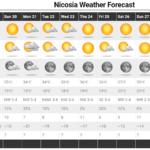 Κοντά στα φυσιολογικά επίπεδα η θερμοκρασία τις επόμενες ημέρες – Ακολουθεί νέα άνοδος